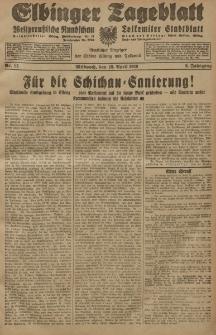Elbinger Tageblatt, Nr. 83 Mittwoch 10 April 1929, 6. Jahrgang