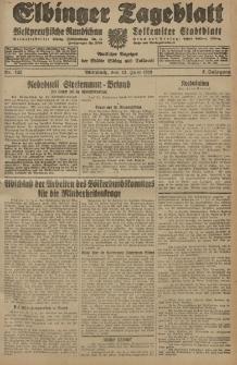 Elbinger Tageblatt, Nr. 135 Mittwoch 12 Juni 1929, 6. Jahrgang