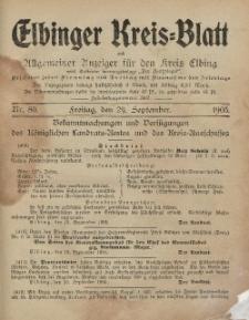 Kreis-Blatt des Königlich Preußischen Landraths-Amtes zu Elbing, Nr. 80 Freitag 29 September 1905