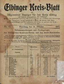 Kreis-Blatt des Königlich Preußischen Landraths-Amtes zu Elbing, Nr. 83 Dienstag 10 Oktober 1905