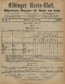 Kreis-Blatt des Königlich Preußischen Landraths-Amtes zu Elbing, Nr. 42 Sonnabend 24 Mai 1873