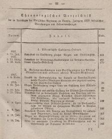 Amts-Blatt der Königlichen Regierung zu Danzig, 1828 (Chronologisches Verzeichniß)