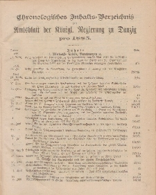 Chronologisches Inhaltsverzeichnis zum Amtsblatt der Königlichen Regierung zu Danzig pro 1885