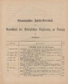 Chronologisches Inhaltsverzeichnis zum Amtsblatt der Königlichen Regierung zu Danzig für 1893