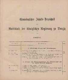 Chronologisches Inhaltsverzeichnis zum Amtsblatt der Königlichen Regierung zu Danzig für 1894