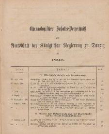 Chronologisches Inhaltsverzeichnis zum Amtsblatt der Königlichen Regierung zu Danzig pro 1896