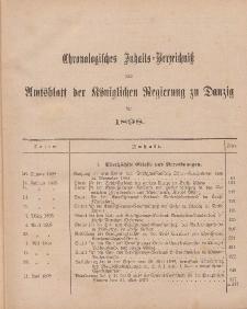 Chronologisches Inhaltsverzeichnis zum Amtsblatt der Königlichen Regierung zu Danzig für 1898