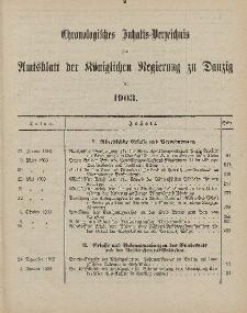 Chronologisches Inhaltsverzeichnis zum Amtsblatt der Königlichen Regierung zu Danzig pro 1903