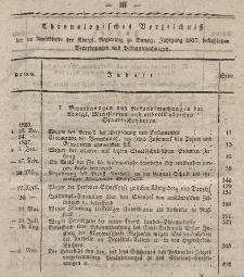 Amts-Blatt der Königlichen Regierung zu Danzig, 1827 (Chronologisches Verzeichniß)
