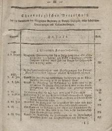 Amts-Blatt der Königlichen Regierung zu Danzig Jahrgang 1829 (Chronologisches Verzeichniß)