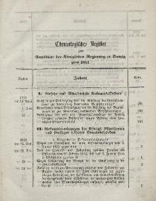 Amts-Blatt der Königlichen Regierung zu Danzig. Jahrgang 1854 (Chronologisches Register)