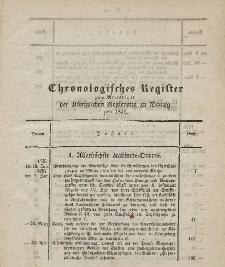 Amts-Blatt der Königlichen Regierung zu Danzig. Jahrgang 1851 (Chronologisches Register)