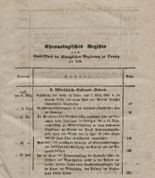 Amts-Blatt der Königlichen Regierung zu Danzig. Jahrgang 1848 (Chronologisches Register)