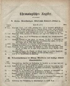 Amts-Blatt der Königlichen Regierung zu Danzig. Jahrgang 1866 (Chronologisches Register)