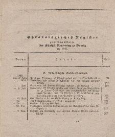 Amts-Blatt der Königlichen Regierung zu Danzig. Jahrgang 1840 (Chronologisches Register)