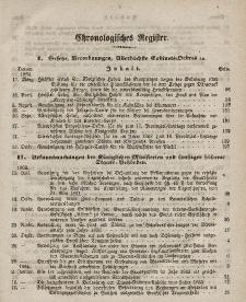 Amts-Blatt der Königlichen Regierung zu Danzig. Jahrgang 1864 (Chronologisches Register)