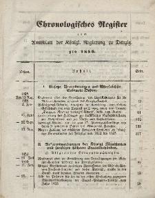 Amts-Blatt der Königlichen Regierung zu Danzig. Jahrgang 1856 (Chronologisches Register)