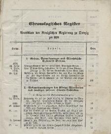 Amts-Blatt der Königlichen Regierung zu Danzig. Jahrgang 1859 (Chronologisches Register)