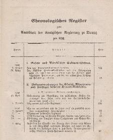 Amts-Blatt der Königlichen Regierung zu Danzig. Jahrgang 1858 (Chronologisches Register)