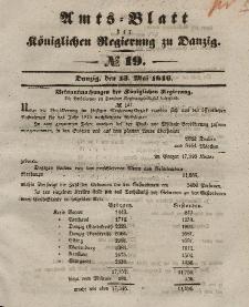 Amts-Blatt der Königlichen Regierung zu Danzig, 13. Mai 1846, Nr. 19