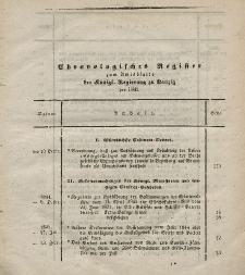 Amts-Blatt der Königlichen Regierung zu Danzig. Jahrgang 1845 (Chronologisches Register)