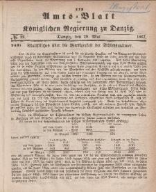 Amts-Blatt der Königlichen Regierung zu Danzig, 29. Mai 1867, Nr. 22