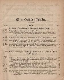 Amts-Blatt der Königlichen Regierung zu Danzig. Jahrgang 1867 (Chronologisches Register)