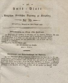 Amts-Blatt der Königlichen Preußischen Regierung zu Königsberg, Mittwoch, 13. August 1828, Nr. 33