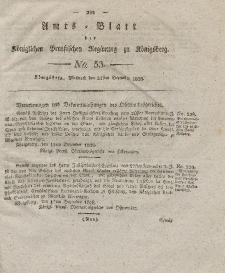 Amts-Blatt der Königlichen Preußischen Regierung zu Königsberg, Mittwoch, 31. Dezember 1828, Nr. 53