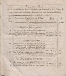 Amts-Blatt der Königl. Regierung zu Marienwerder, 1835 ( Register 1, 2 : Januar - Dezember)