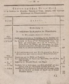Amts-Blatt der Königlichen Regierung zu Danzig, Jahrgang 1831 (Chronologisches Verzeichniß)