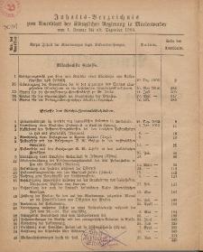 Amts-Blatt der Königl. Preuß. Regierung zu Marienwerder (Inhalts-Verzeichniß... - Januar- Dezember 1903)