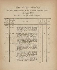 Gesetz-Sammlung für die Königlichen Preussischen Staaten (Chronologische Uebersicht), 1882