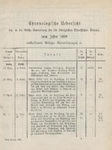 Gesetz-Sammlung für die Königlichen Preussischen Staaten (Chronologische Uebersicht), 1899