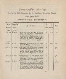 Gesetz-Sammlung für die Königlichen Preussischen Staaten (Chronologische Uebersicht), 1895