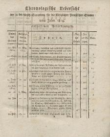 Gesetz-Sammlung für die Königlichen Preussischen Staaten (Chronologische Uebersicht), 1814