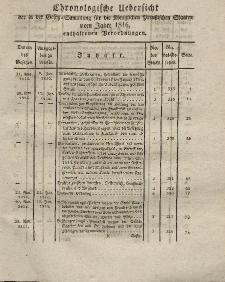 Gesetz-Sammlung für die Königlichen Preussischen Staaten (Chronologische Uebersicht), 1816