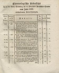 Gesetz-Sammlung für die Königlichen Preussischen Staaten (Chronologische Uebersicht), 1820