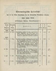 Gesetz-Sammlung für die Königlichen Preussischen Staaten (Chronologische Uebersicht), 1894