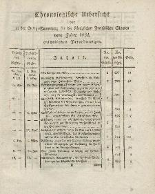 Gesetz-Sammlung für die Königlichen Preussischen Staaten (Chronologische Uebersicht), 1822