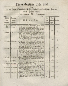 Gesetz-Sammlung für die Königlichen Preussischen Staaten (Chronologische Uebersicht), 1827