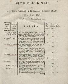 Gesetz-Sammlung für die Königlichen Preussischen Staaten (Chronologische Uebersicht), 1826
