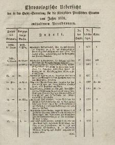 Gesetz-Sammlung für die Königlichen Preussischen Staaten (Chronologische Uebersicht), 1831