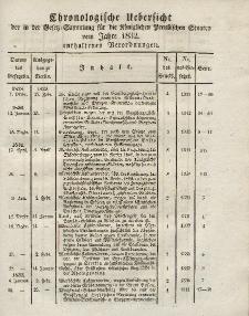 Gesetz-Sammlung für die Königlichen Preussischen Staaten (Chronologische Uebersicht), 1832