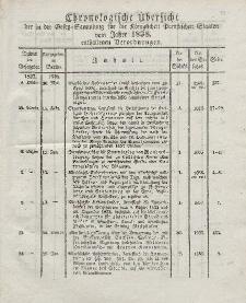 Gesetz-Sammlung für die Königlichen Preussischen Staaten (Chronologische Uebersicht), 1838