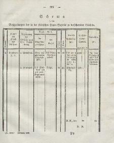 Gesetz-Sammlung für die Königlichen Preussischen Staaten (Schema : 2), 1838