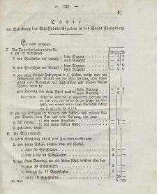 Gesetz-Sammlung für die Königlichen Preussischen Staaten (Tarif), 1838