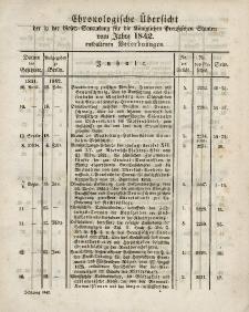 Gesetz-Sammlung für die Königlichen Preussischen Staaten (Chronologische Uebersicht), 1842