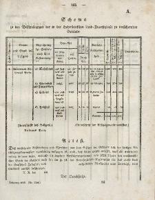Gesetz-Sammlung für die Königlichen Preussischen Staaten (Schema : A), 1843