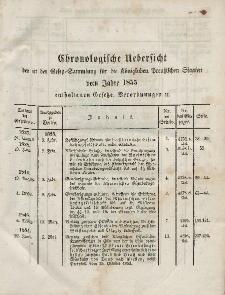 Gesetz-Sammlung für die Königlichen Preussischen Staaten (Chronologische Uebersicht), 1855